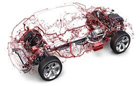 global automotive wiring harness market 2017 key vendors yazaki sumitomo wire harness products automotive wiring harness market