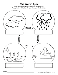 Water Cycle Worksheet 1St Grade Worksheets for all   Download and ...