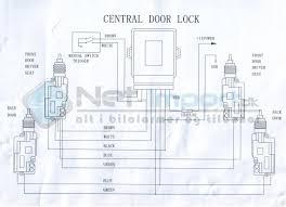 viper wiring diagram schematics and wiring diagrams viper fang 24t wiring diagram scrubber city car security installation