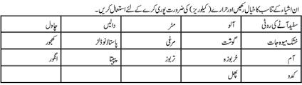 52 Unusual Bodybuilding Diet Chart For Men In Urdu