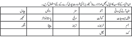Diabetes Diet Chart In Urdu Language 52 Unusual Bodybuilding Diet Chart For Men In Urdu