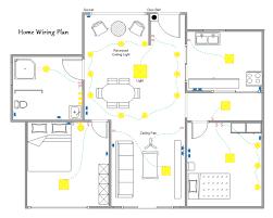 wiring diagram basic house wiring diagram electrical in house wiring diagram software at House Electrical Wiring Diagram Pdf