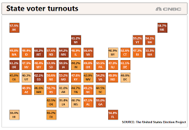 Midterm Elections 2018 Results Chart Heres How Your State Turned Out To Vote In The Midterm Election