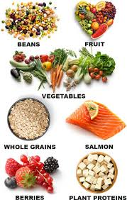 High Cholesterol Foods Chart Diet Plan To Lower Cholesterol And Lose Weight Pritikin