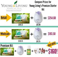 Young Living Essential Oils Premium Kit Get Started With