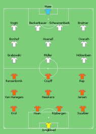Deutschland spielt heute gegen frankreich in der nations league. Deutsche Fussballnationalmannschaft Wikipedia