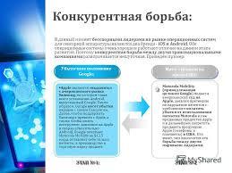 ballov реферат на тему конкурентная борьба на мировом рынке  Ответыmailru монополистическая конкуренция пример