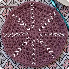 Circle Crochet Pattern Interesting Decorating Ideas
