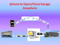 open garage door with iphoneHow to use Iphone to Open Close Garage Door Remotely Anywhere With