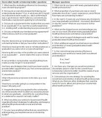 Scholarship Interview Questions Rrh Rural And Remote Health Article 2459 Rural Allied