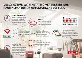 Velux Active Homekit Dachfenster Mit Dem Iphone Steuern