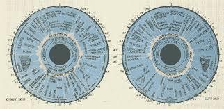 What Is Iridology Chart Iridology Is Nonsense