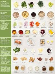 Salad Chart Mix And Match Meal Ideas Williams Sonoma Salad Chart Makes