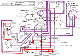 1985 jeep cj wiring diagram images wiring diagram for 1985 cj7 wiring diagram also alternator on 77 jeep cj5