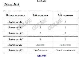 ГДЗ контрольные работы по литературе класс Зубова  5 Тест 6 Тест 7 Тест 8 Тест 9 Тест 10 Тест 11 Тест 12 Тест 13 Тест 14 Тест 15 Тест 16 Тест 17 Тест 18 Тест 19 Тест 20