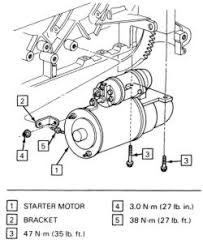 repair guides starting system starter autozone com click image to see an enlarged view