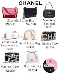 Most Expensive Designer Bag Brands Who Among The 4 Blackpink Members Has The Most Expensive Bag