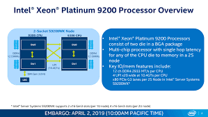 The Intel Second Generation Xeon Scalable Cascade Lake Now