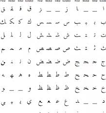 How Can Anyone Read Arabic As The Letters Are All Connected
