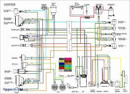chinese quad wiring diagram 125cc chinese atv wire harness razor chinese atv wiring diagram 110 inspirational tao 110 atv wiring chinese atv wiring diagram