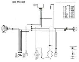 electric winch wiring diagram facbooik com Electric Winch Wiring Diagram winchmax solenoid wiring diagram wiring diagram electric winch wiring diagram 2 relays