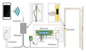 electric door strike wiring diagram facbooik com Door Strike Wiring Diagram electric door strike electric door strike diode wiring diagram