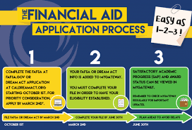 Fafsa Chart 2019 Financial Aid Cypress College