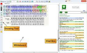 online chemistry tutor chemistry tutorials chemistry chemistry tutoring