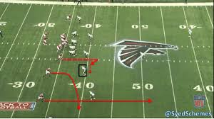 the stick concept & its many variations syed schemessyed schemes Football X And O Diagrams here, the quarterback is reading the flat defender noted in the black square if he carries with the flat route, the correct throw is to the stick route football x o diagrams