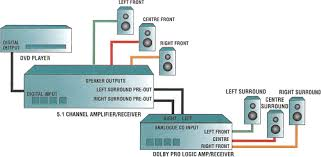 home stereo equalizer wiring diagram wiring diagrams reaic equalizer wiring diagram diagrams schematics
