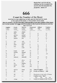 Book Of Revelation Timeline Chart Bing Images Bible