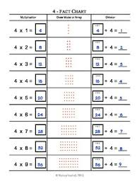 4 Fact Chart Multiplication Division And Drawing Models Arrays
