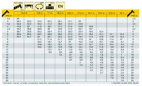 Load Chart Liebherr Ltf 1060 4 1 Source 15 Download