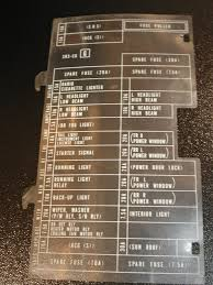 interior fuse box diagram clubintegra com acura integra forum