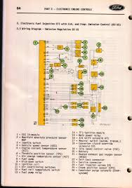 help wanted sierra dohc eec iv pinout re sierra dohc eec iv pinout