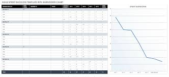 Microsoft Excel Burndown Chart Template Free Agile Project Management Templates In Excel