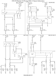 95 honda civic wiring diagrams on 95 images free download wiring 1995 Honda Civic Fuse Box Diagram 95 honda civic wiring diagrams 25 1995 honda civic wiring schematic 95 honda civic ac wiring diagrams 1995 honda civic dx fuse box diagram