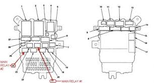 2005 honda accord fuel relay electrical problem 2005 honda accord 2005 honda accord under hood fuse box diagram at 2005 Honda Accord Under Dash Fuse Box