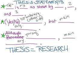 thesis statement sentence patterns english writing showme
