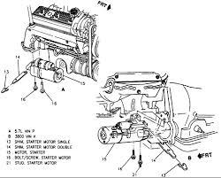 camaro v6 engine diagram introduction to electrical wiring diagrams \u2022 2010 Camaro Cooling System 1998 camaro v6 3800 engine diagram easy to read wiring diagrams u2022 rh snicespa com 2010