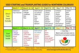 Seed Starting Chart Zone 6 When To Start Seeds Colorado Backyard Gardener