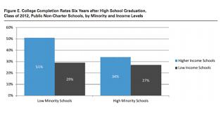 Semester Grade Chart Palm Beach County Blog The 74