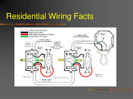 diagram electrical diagram for house electric wiring diagramical for house best images of residential wiring diagrams