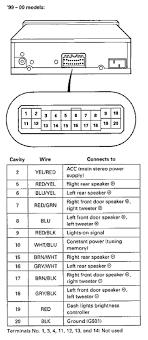 1983 honda civic radio wiring harness diagram wiring diagram schemes
