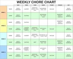 chore chart template for teenagers creating a chore chart college house household and house