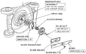 craftsman riding mower wiring diagram craftsman discover your honda lawn mower engine schematic