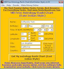 Free Birth Chart Analysis Bengali Astrology Birth Chart Free Astrology Birth Chart In