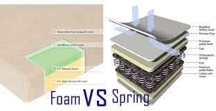 coil mattress vs spring mattress. Modren Mattress Memory Foam Vs Spring Mattresses On Coil Mattress E