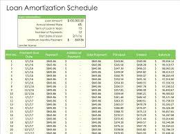 Calculate Loan Amortization Loan Amortization Calculator Excel Template