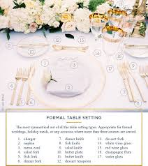 formal setting of a table. table-setting-formal formal setting of a table